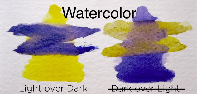 painting light to dark