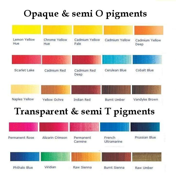 What colors are opaque