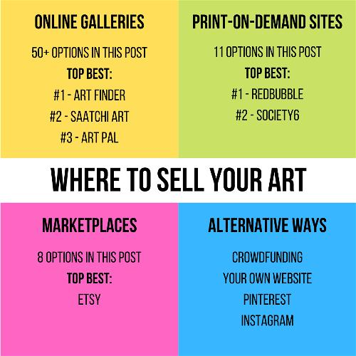 where to sell your art